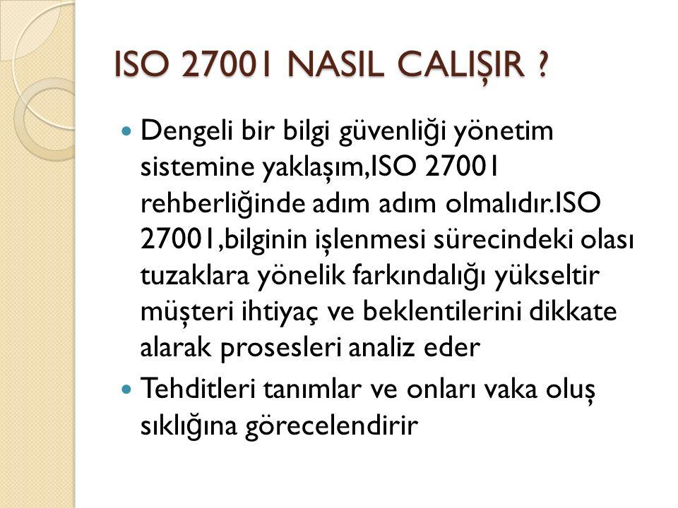 ISO 27001 NASIL CALIŞIR .