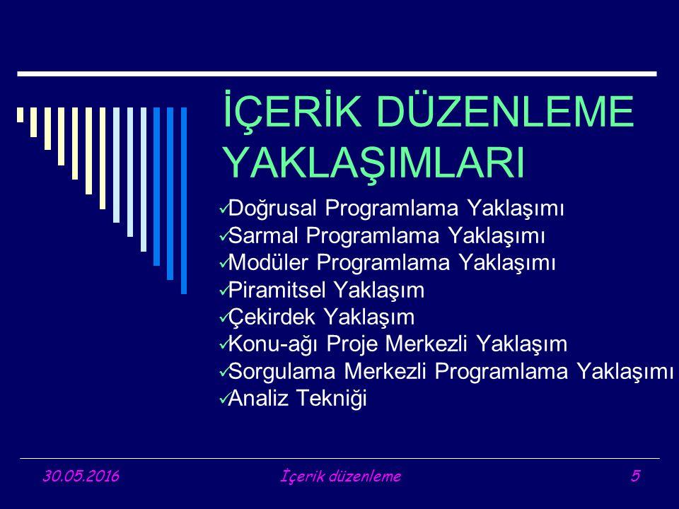 İçerik Düzenleme İlişkileri Program Tasarımı Y.
