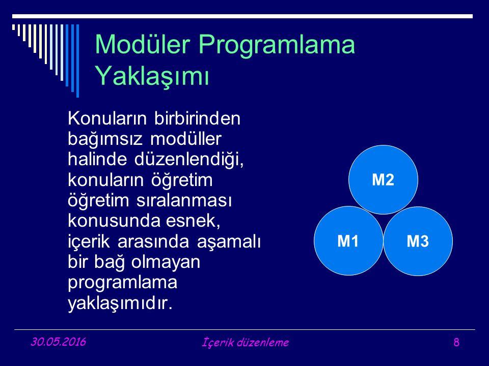 İçerik düzenleme8 30.05.2016 Modüler Programlama Yaklaşımı Konuların birbirinden bağımsız modüller halinde düzenlendiği, konuların öğretim öğretim sır