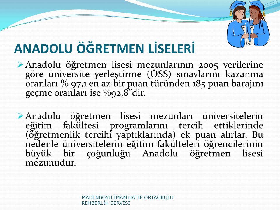 ANADOLU ÖĞRETMEN LİSELERİ  Anadolu öğretmen lisesi mezunlarının 2005 verilerine göre üniversite yerleştirme (ÖSS) sınavlarını kazanma oranları % 97,1 en az bir puan türünden 185 puan barajını geçme oranları ise %92,8 dir.