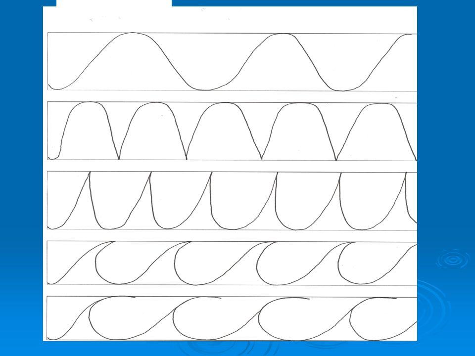  Öğrencilere (Okul Öncesi Eğitim dahil); parmaklarının anatomik yapısına ters düşen; kalemi dik tutarak resim yapma,boyama,çizgi çizme v.b.gibi, dik çizgi çizme eksersizleri yaptırmaktan kaçınılmalı.