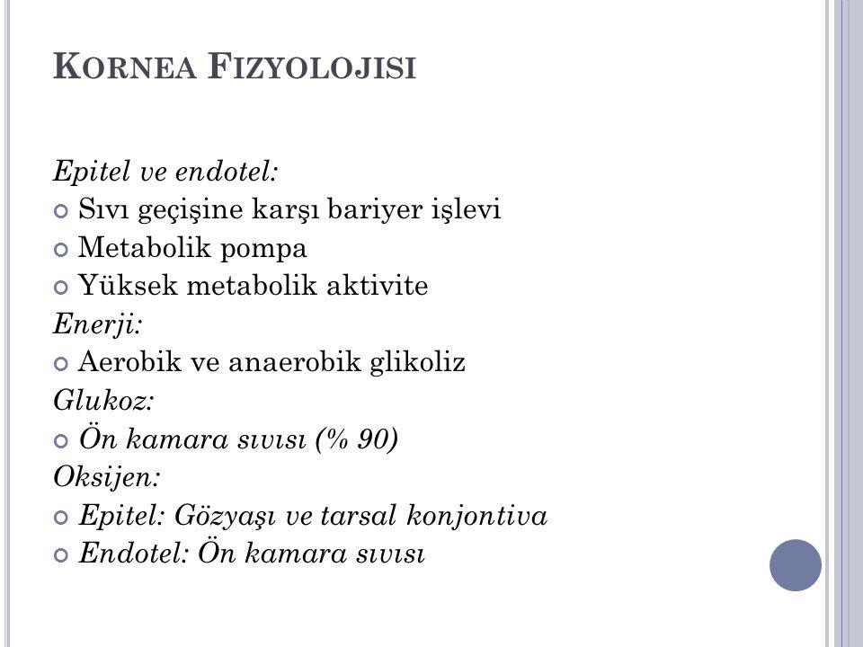K ERATOKONUS Sistemik hastalıklar Down sendromu Turner sendromu Ehler-Danlos sendromu Marfan sendromu Oküler hastalıklar Vernal hastalık Leber'in konjenital amorizisi Retinitis pigmentosa Mavi sklera,aniridi ve ektopia lentis