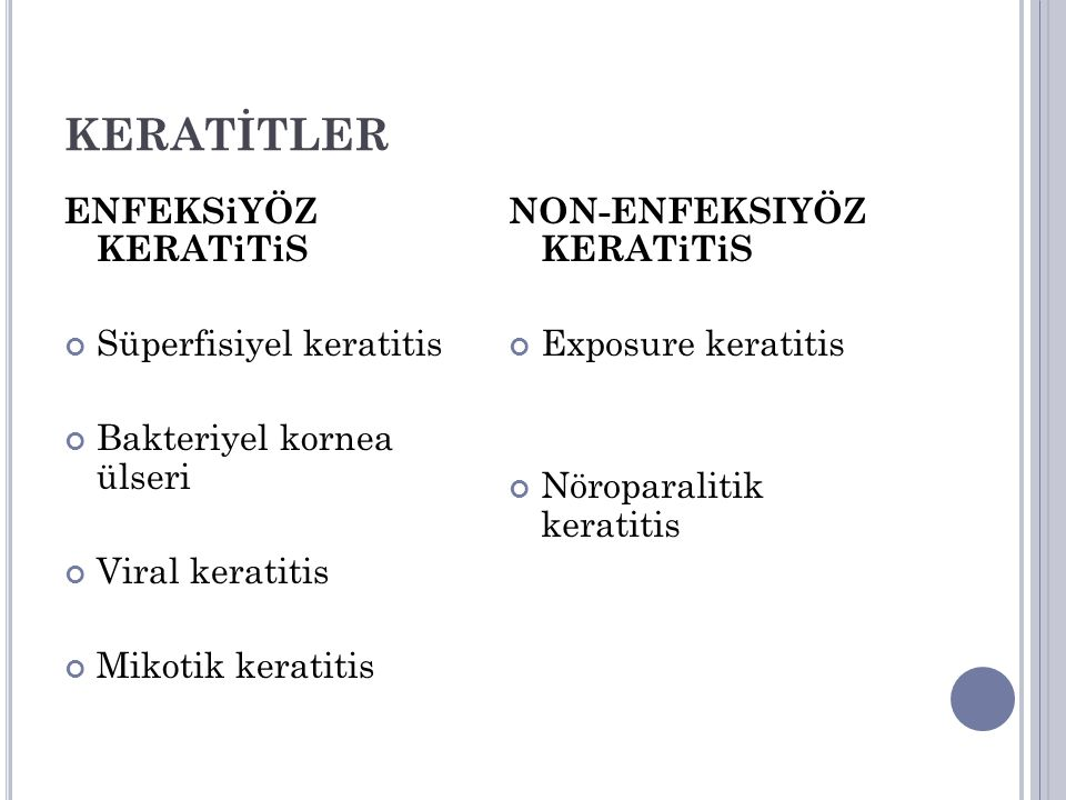 KERATİTLER ENFEKSiYÖZ KERATiTiS Süperfisiyel keratitis Bakteriyel kornea ülseri Viral keratitis Mikotik keratitis NON-ENFEKSIYÖZ KERATiTiS Exposure keratitis Nöroparalitik keratitis