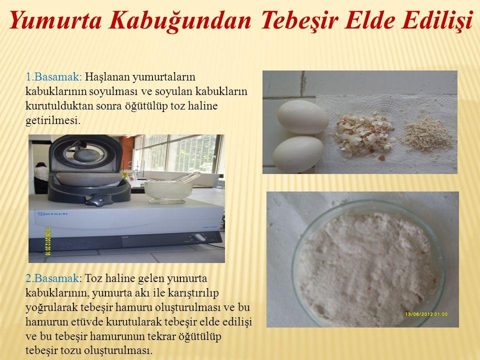 Yumurta Kabuğundan Tebeşir Elde Edilişi 1.Basamak: Haşlanan yumurtaların kabuklarının soyulması ve soyulan kabukların kurutulduktan sonra öğütülüp toz