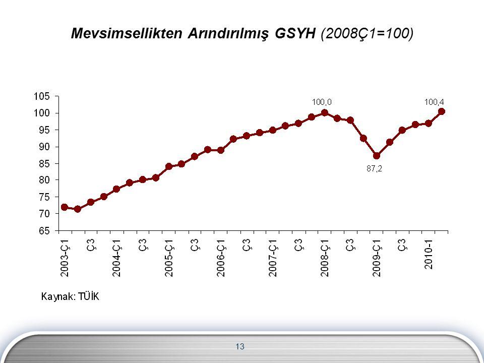 13 Mevsimsellikten Arındırılmış GSYH (2008Ç1=100)