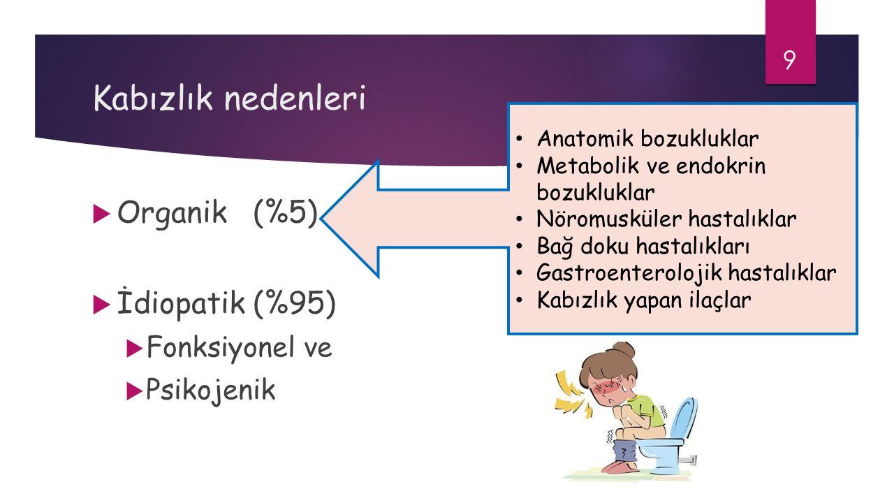 Kabızlık nedenleri  Organik (%5)  İdiopatik (%95)  Fonksiyonel ve  Psikojenik 9 Anatomik bozukluklar Metabolik ve endokrin bozukluklar Nöromusküler hastalıklar Bağ doku hastalıkları Gastroenterolojik hastalıklar Kabızlık yapan ilaçlar
