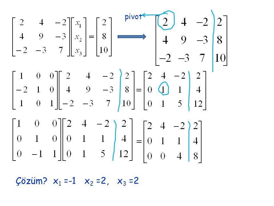 Bu sefer de alt üçgenleştirmeyi sağlayan matrise dikkat edelim