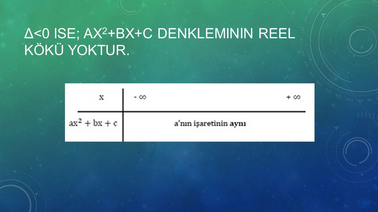 Δ<0 ISE; AX 2 +BX+C DENKLEMININ REEL KÖKÜ YOKTUR.
