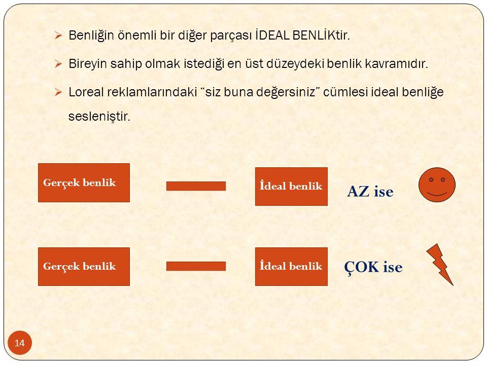 14  Benliğin önemli bir diğer parçası İDEAL BENLİKtir.