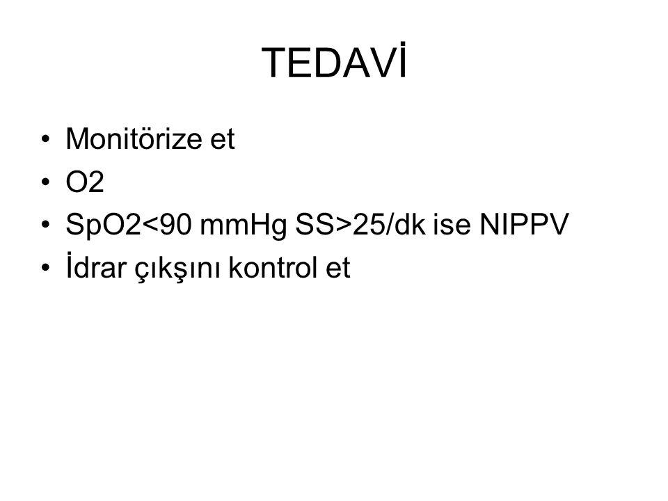 TEDAVİ Monitörize et O2 SpO2 25/dk ise NIPPV İdrar çıkşını kontrol et