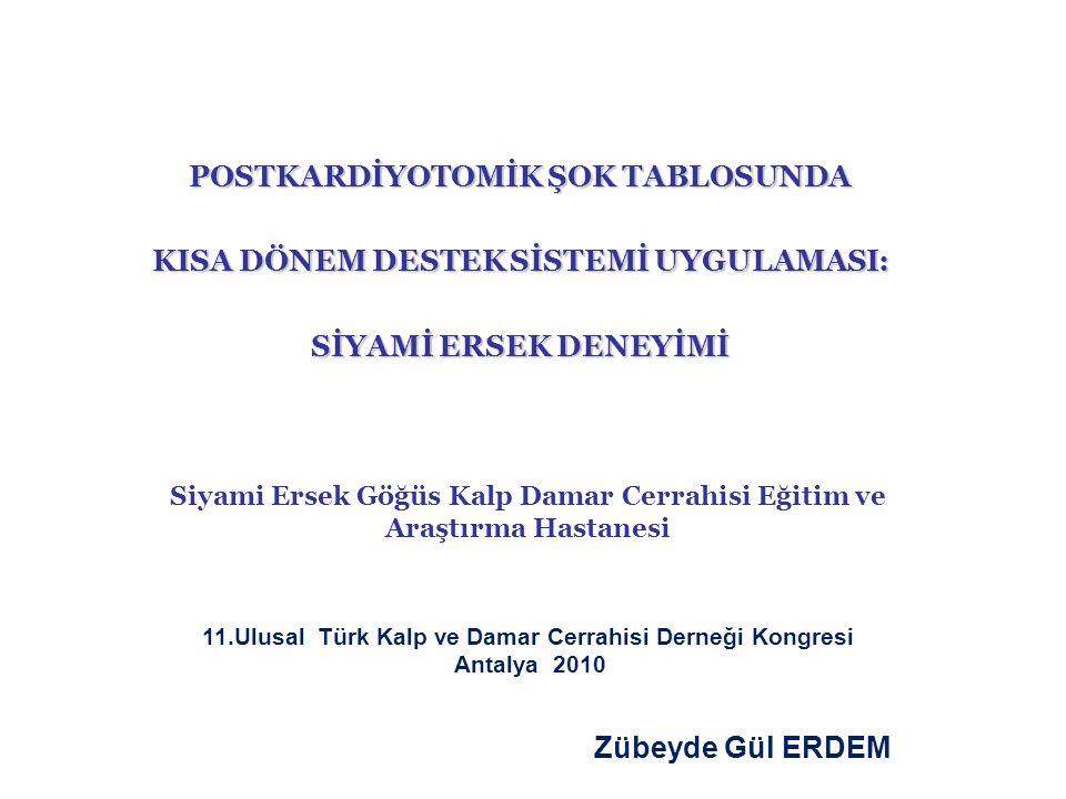 POSTKARDİYOTOMİK ŞOK TABLOSUNDA KISA DÖNEM DESTEK SİSTEMİ UYGULAMASI: SİYAMİ ERSEK DENEYİMİ Siyami Ersek Göğüs Kalp Damar Cerrahisi Eğitim ve Araştırma Hastanesi 11.Ulusal Türk Kalp ve Damar Cerrahisi Derneği Kongresi Antalya 2010 Zübeyde Gül ERDEM