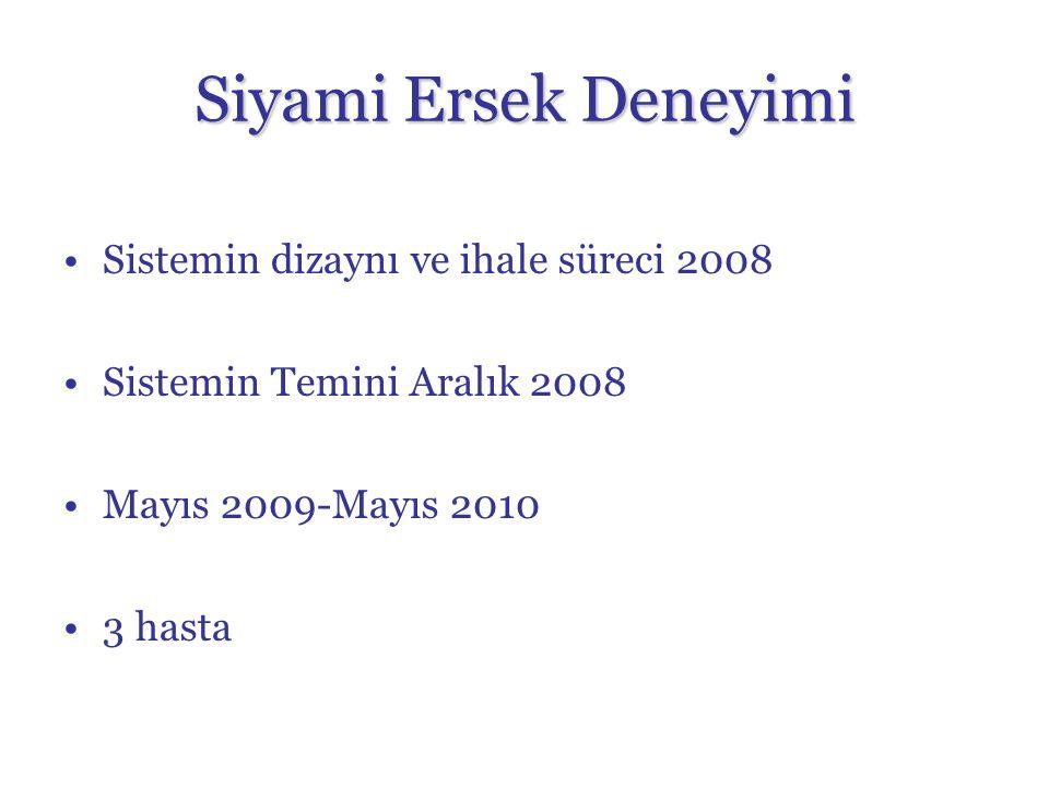 Siyami Ersek Deneyimi Sistemin dizaynı ve ihale süreci 2008 Sistemin Temini Aralık 2008 Mayıs 2009-Mayıs 2010 3 hasta