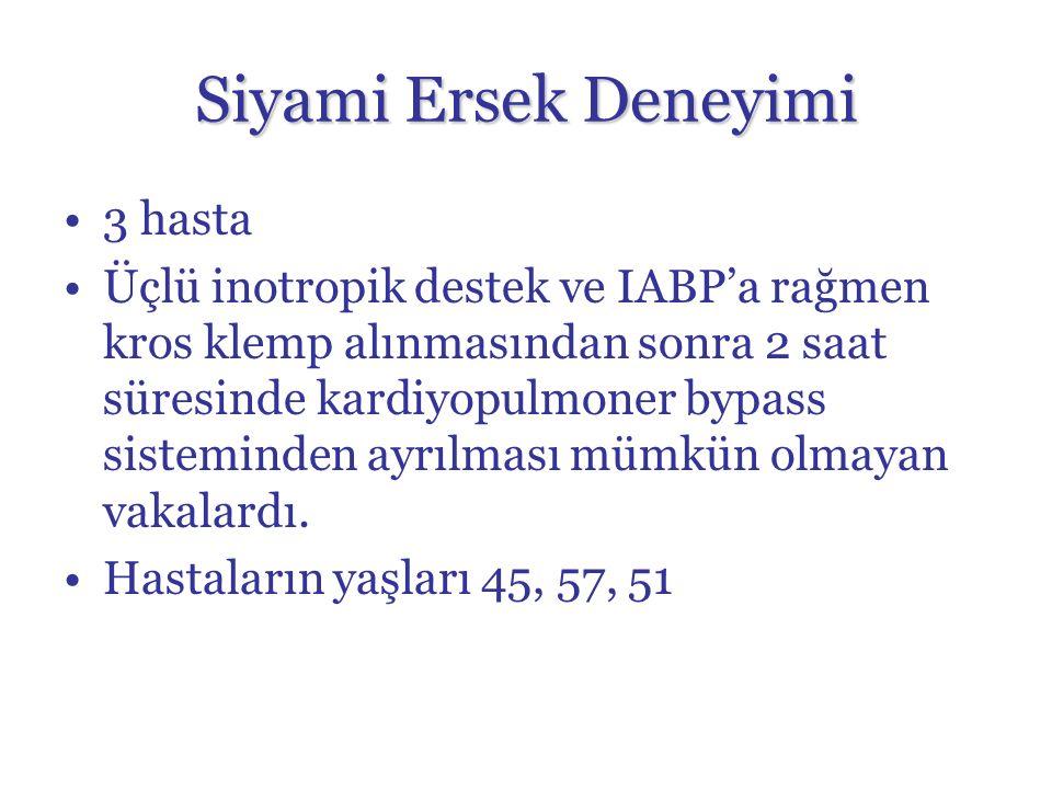 Siyami Ersek Deneyimi 3 hasta Üçlü inotropik destek ve IABP'a rağmen kros klemp alınmasından sonra 2 saat süresinde kardiyopulmoner bypass sisteminden ayrılması mümkün olmayan vakalardı.