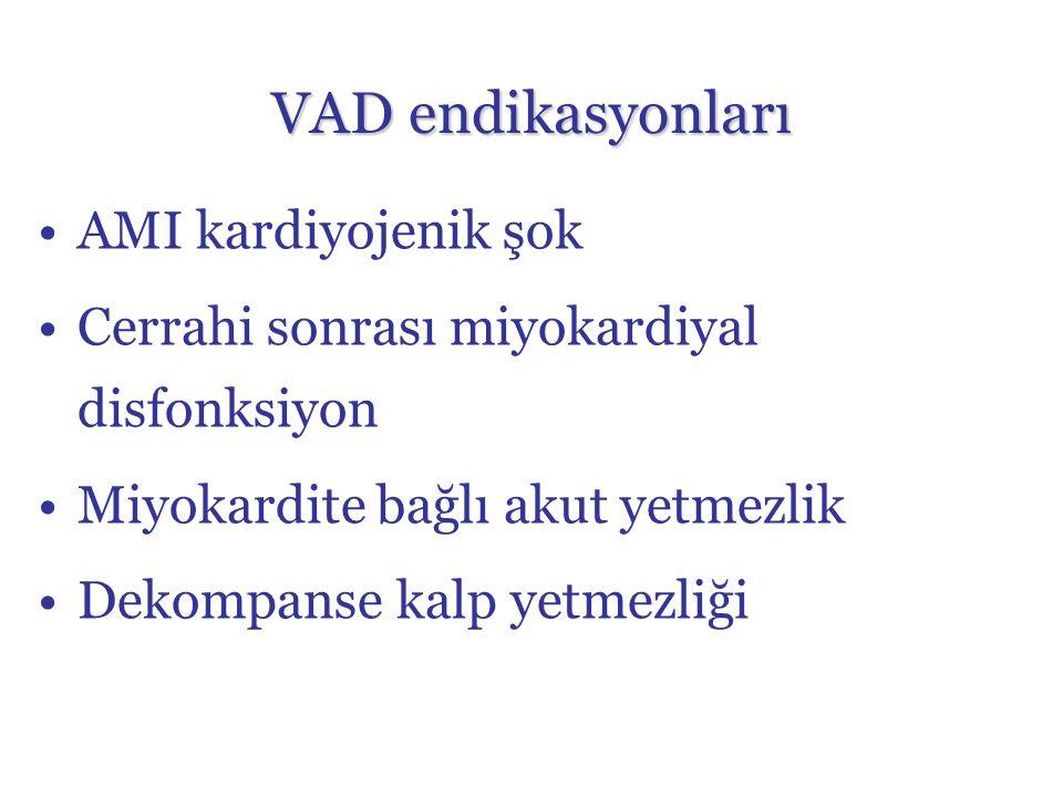 VAD endikasyonları AMI kardiyojenik şok Cerrahi sonrası miyokardiyal disfonksiyon Miyokardite bağlı akut yetmezlik Dekompanse kalp yetmezliği