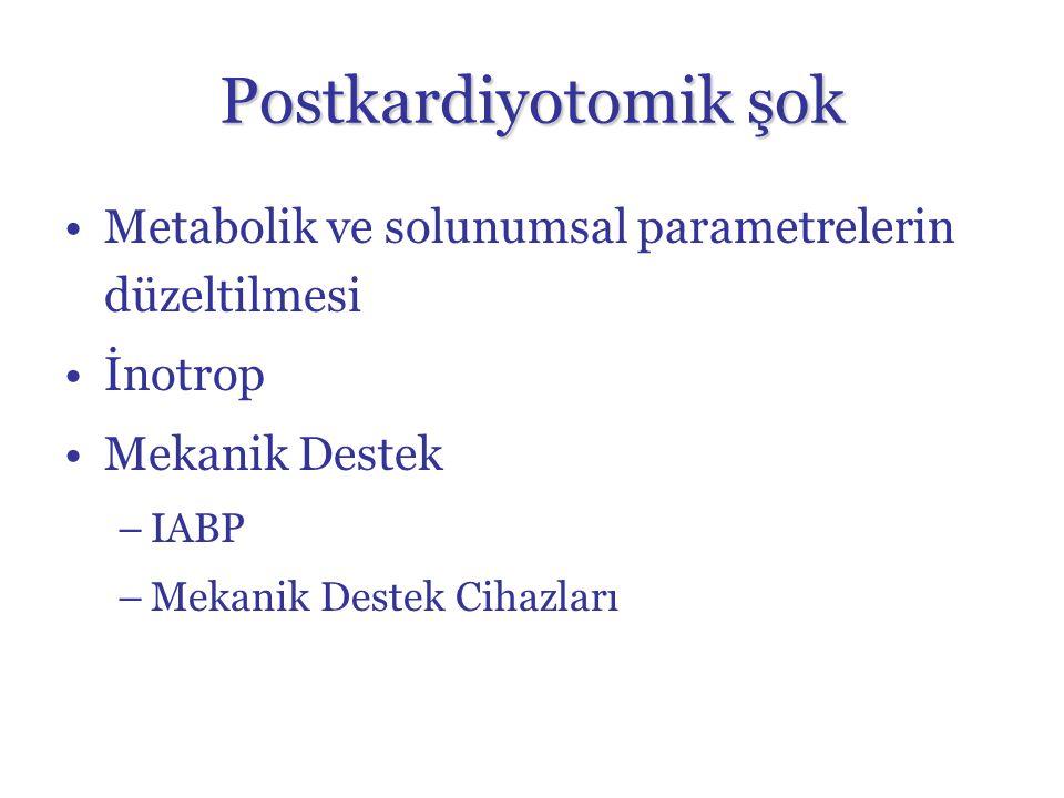 Postkardiyotomik şok Metabolik ve solunumsal parametrelerin düzeltilmesi İnotrop Mekanik Destek –IABP –Mekanik Destek Cihazları