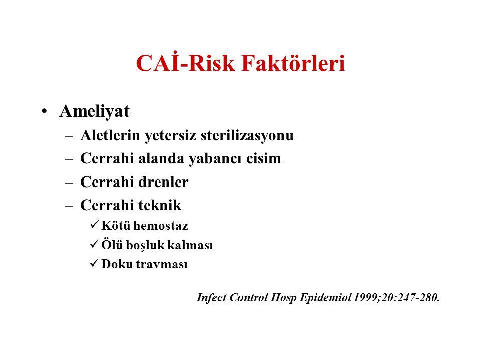 CAİ-Risk Faktörleri Ameliyat –Aletlerin yetersiz sterilizasyonu –Cerrahi alanda yabancı cisim –Cerrahi drenler –Cerrahi teknik Kötü hemostaz Ölü boşlu