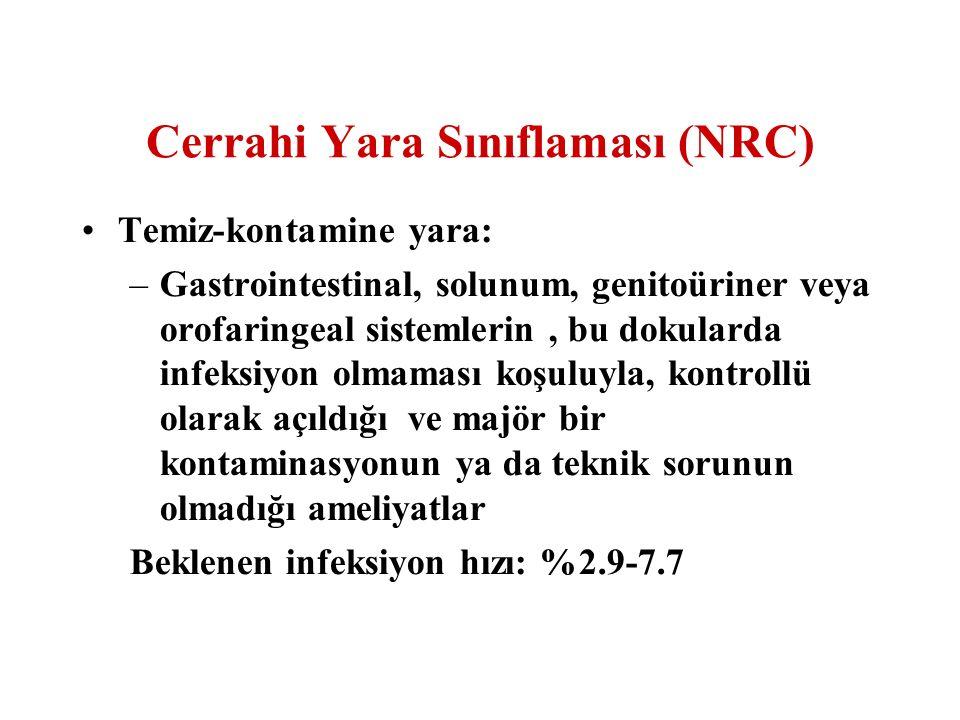 Cerrahi Yara Sınıflaması (NRC) Temiz-kontamine yara: –Gastrointestinal, solunum, genitoüriner veya orofaringeal sistemlerin, bu dokularda infeksiyon o