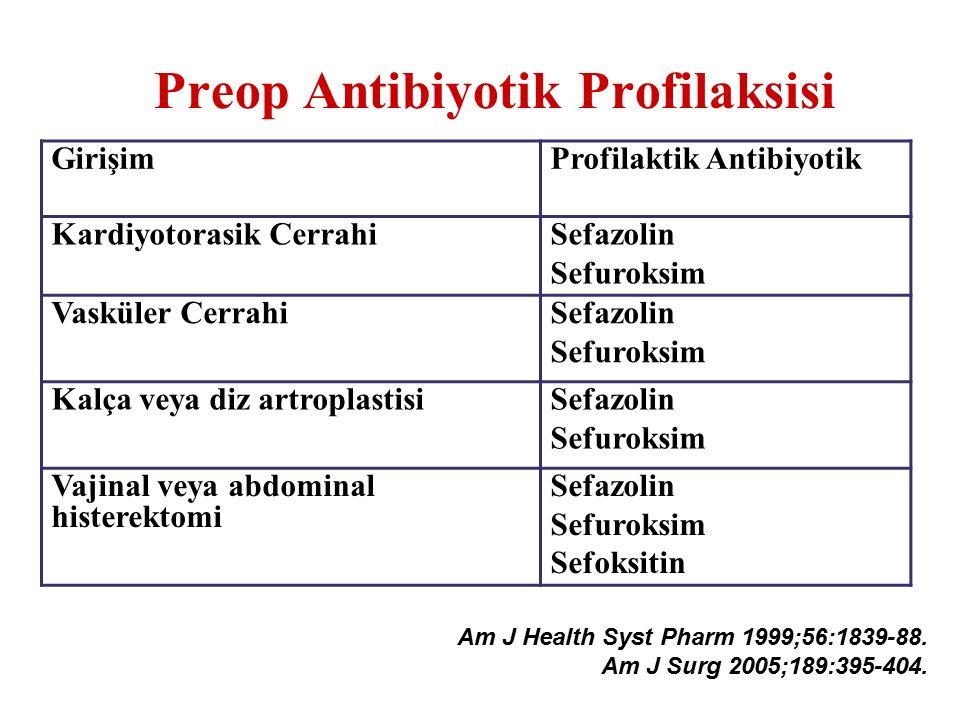 GirişimProfilaktik Antibiyotik Kardiyotorasik CerrahiSefazolin Sefuroksim Vasküler CerrahiSefazolin Sefuroksim Kalça veya diz artroplastisiSefazolin S