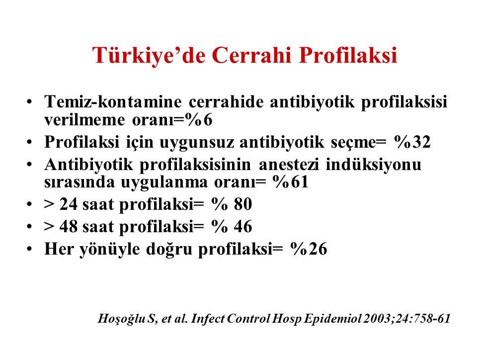 Türkiye'de Cerrahi Profilaksi Temiz-kontamine cerrahide antibiyotik profilaksisi verilmeme oranı=%6 Profilaksi için uygunsuz antibiyotik seçme= %32 An