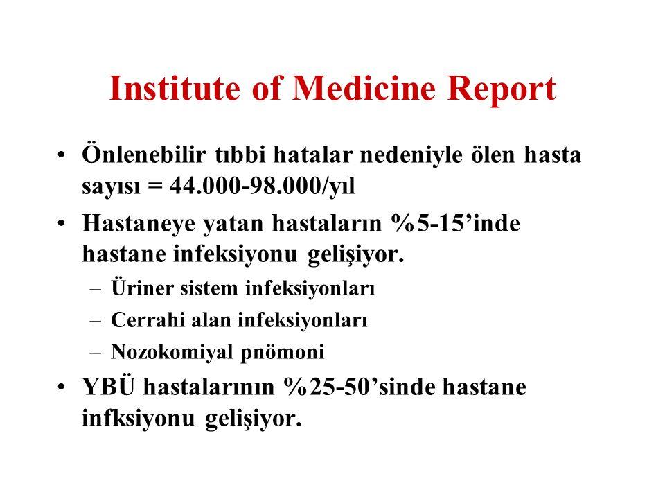 Institute of Medicine Report Önlenebilir tıbbi hatalar nedeniyle ölen hasta sayısı = 44.000-98.000/yıl Hastaneye yatan hastaların %5-15'inde hastane i
