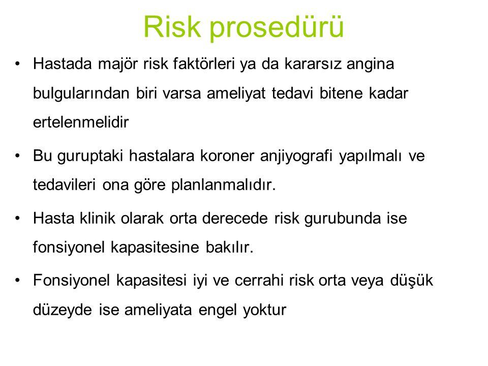 Risk prosedürü Hastada majör risk faktörleri ya da kararsız angina bulgularından biri varsa ameliyat tedavi bitene kadar ertelenmelidir Bu guruptaki h