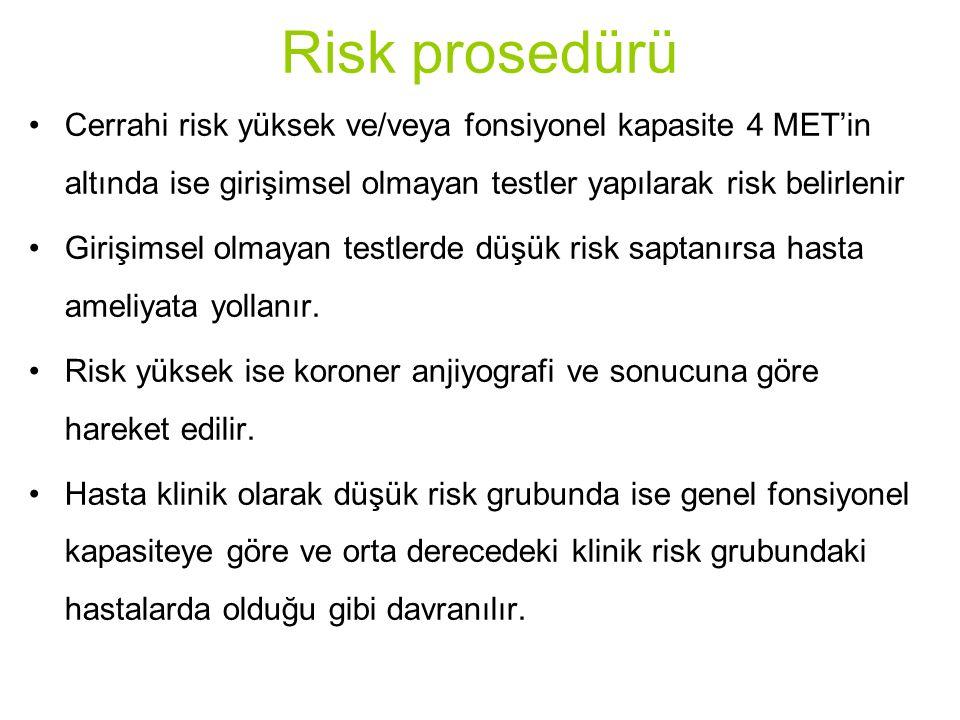 Risk prosedürü Cerrahi risk yüksek ve/veya fonsiyonel kapasite 4 MET'in altında ise girişimsel olmayan testler yapılarak risk belirlenir Girişimsel ol