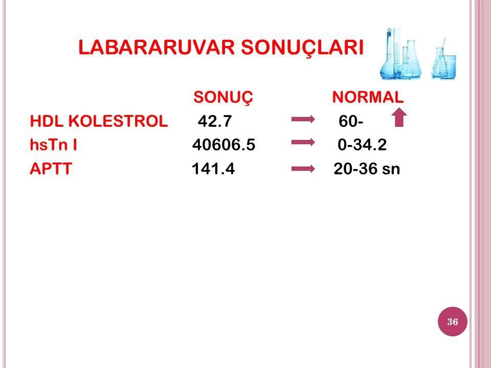LABARARUVAR SONUÇLARI SONUÇ NORMAL HDL KOLESTROL 42.7 60- hsTn I 40606.5 0-34.2 APTT 141.4 20-36 sn 36