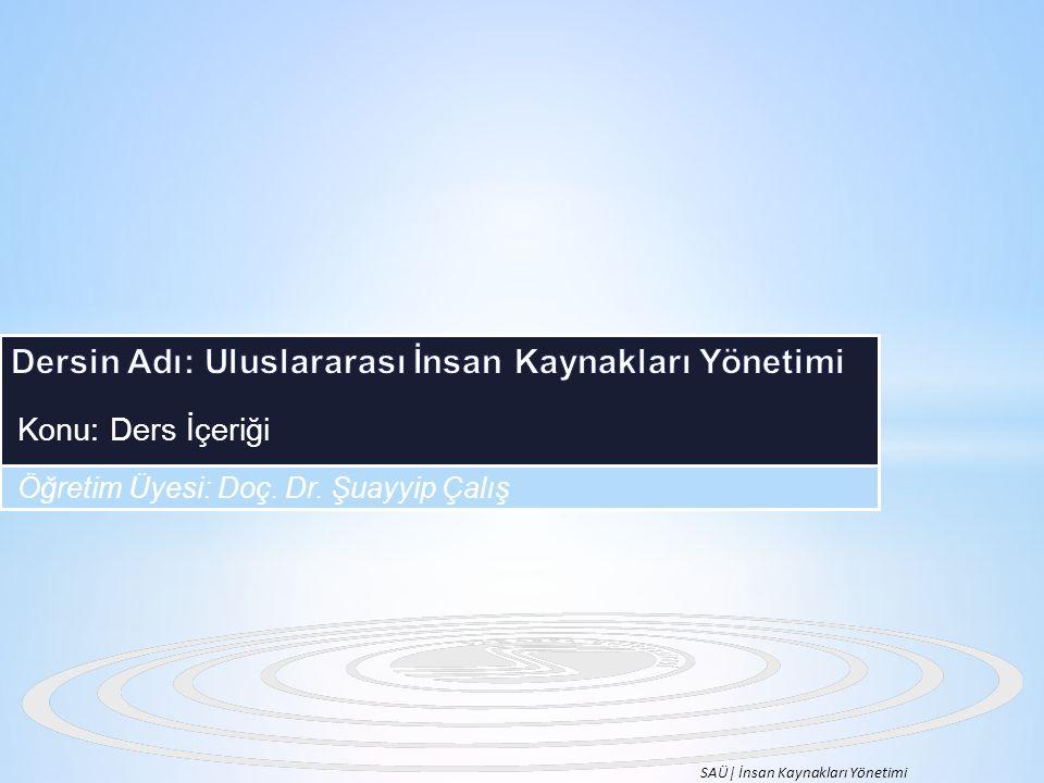 Konu: Ders İçeriği Öğretim Üyesi: Doç. Dr. Şuayyip Çalış SAÜ| İnsan Kaynakları Yönetimi