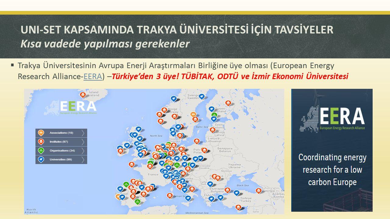 UNI-SET KAPSAMINDA TRAKYA ÜNİVERSİTESİ İÇİN TAVSİYELER Kısa vadede yapılması gerekenler  Avrupa Üniversiteler Birliği-Enerji Araştırma ve Eğitimi platformuna üye olunması Türkiye'den 4 üye.