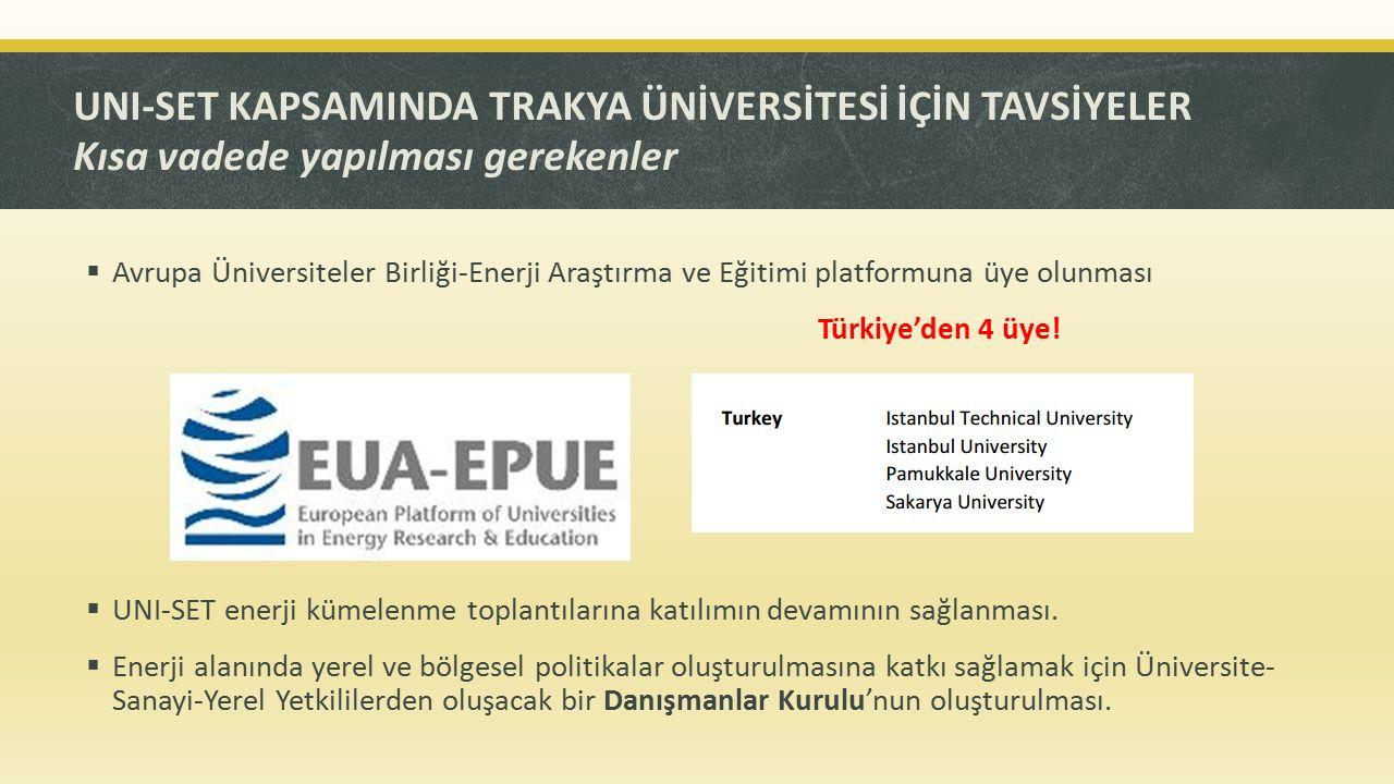 UNI-SET KAPSAMINDA TRAKYA ÜNİVERSİTESİ İÇİN TAVSİYELER Kısa vadede yapılması gerekenler  Avrupa Üniversiteler Birliği-Enerji Araştırma ve Eğitimi pla