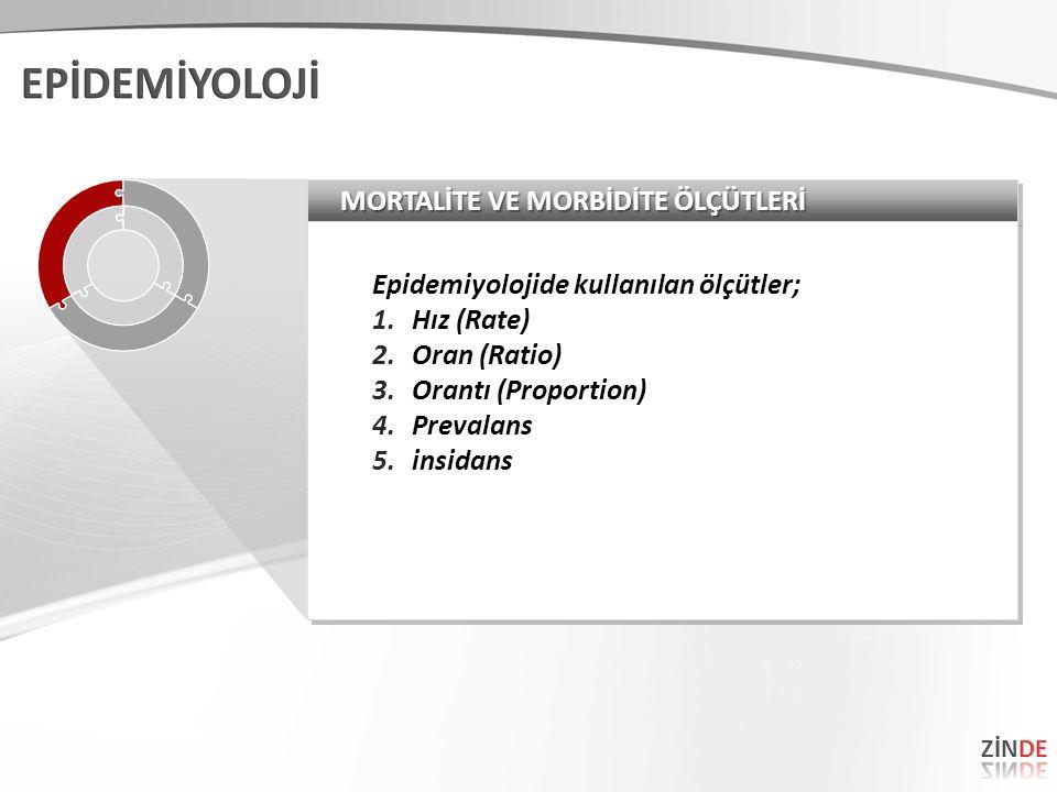 MORTALİTE VE MORBİDİTE ÖLÇÜTLERİ Epidemiyolojide kullanılan ölçütler; 1.Hız (Rate) 2.Oran (Ratio) 3.Orantı (Proportion) 4.Prevalans 5.insidans Epidemiyolojide kullanılan ölçütler; 1.Hız (Rate) 2.Oran (Ratio) 3.Orantı (Proportion) 4.Prevalans 5.insidans