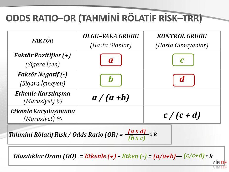 Tahmini Rölatif Risk / Odds Ratio (OR) = (a x d) (b x c) X kX k Olasılıklar Oranı (OO) (a/a+b) (c/c+d) = Etkenle (+) – Etken (-) = X kX k —
