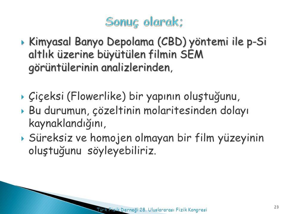  Kimyasal Banyo Depolama (CBD) yöntemi ile p-Si altlık üzerine büyütülen filmin SEM görüntülerinin analizlerinden  Kimyasal Banyo Depolama (CBD) yöntemi ile p-Si altlık üzerine büyütülen filmin SEM görüntülerinin analizlerinden,  Çiçeksi (Flowerlike) bir yapının oluştuğunu,  Bu durumun, çözeltinin molaritesinden dolayı kaynaklandığını,  Süreksiz ve homojen olmayan bir film yüzeyinin oluştuğunu söyleyebiliriz.