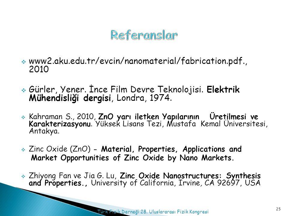  www2.aku.edu.tr/evcin/nanomaterial/fabrication.pdf., 2010  Gürler, Yener.