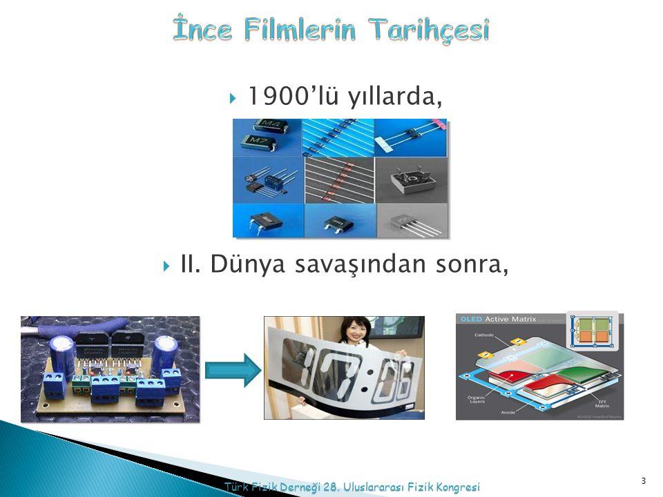  Hacim,  Ağırlık  Üstün incelik yönünden  daha kullanışlı olarak tanımlanan ince film teknolojisini uygulamaya başlatmıştır.