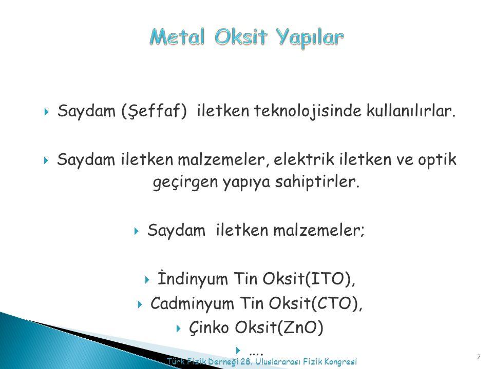  Anti-Reflect Kaplamalar, Görüntü sensörleri,(CCD,CMOS…) Foto transistörler, LCD, LED,… görüntü panelleri, … 8 Türk Fizik Derneği 28.