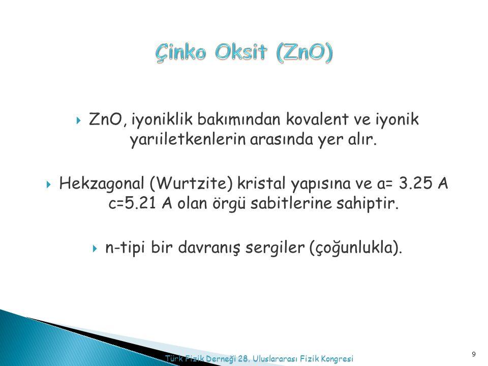 Enerji aralığı 3.37eV Saydam (Transparent) iletken olması Düşük sıcaklıkta üretilebilmesi Düşük maliyetli olması Zehirli olmaması Yüksek taşıyıcı mobiletesi 10 Türk Fizik Derneği 28.