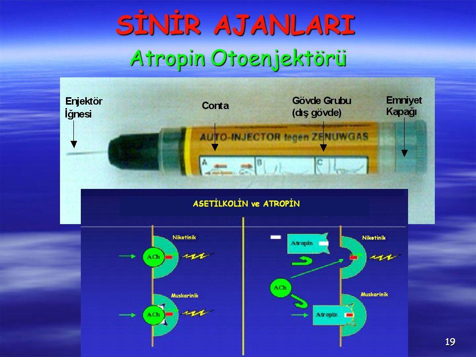 19 Atropin Otoenjektörü SİNİR AJANLARI
