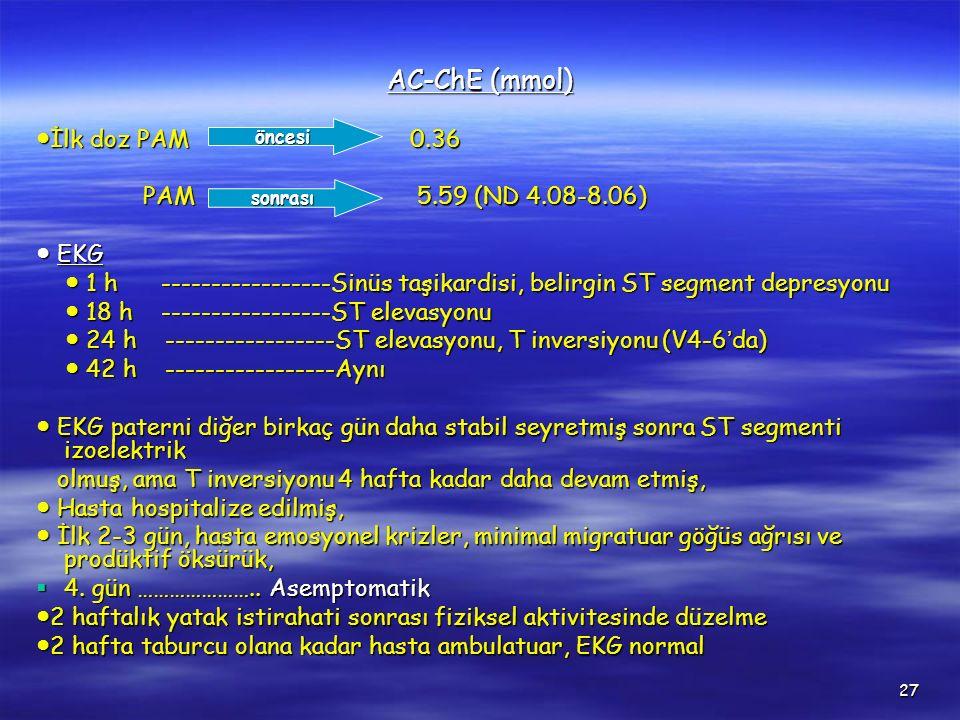 27 AC-ChE (mmol) AC-ChE (mmol) ● İlk doz PAM 0.36 PAM 5.59 (ND 4.08-8.06) PAM 5.59 (ND 4.08-8.06) ● EKG ● 1 h -----------------Sinüs taşikardisi, belirgin ST segment depresyonu ● 1 h -----------------Sinüs taşikardisi, belirgin ST segment depresyonu ● 18 h -----------------ST elevasyonu ● 18 h -----------------ST elevasyonu ● 24 h -----------------ST elevasyonu, T inversiyonu (V4-6'da) ● 24 h -----------------ST elevasyonu, T inversiyonu (V4-6'da) ● 42 h -----------------Aynı ● 42 h -----------------Aynı ● EKG paterni diğer birkaç gün daha stabil seyretmiş sonra ST segmenti izoelektrik olmuş, ama T inversiyonu 4 hafta kadar daha devam etmiş, olmuş, ama T inversiyonu 4 hafta kadar daha devam etmiş, ● Hasta hospitalize edilmiş, ● İlk 2-3 gün, hasta emosyonel krizler, minimal migratuar göğüs ağrısı ve prodüktif öksürük,  4.