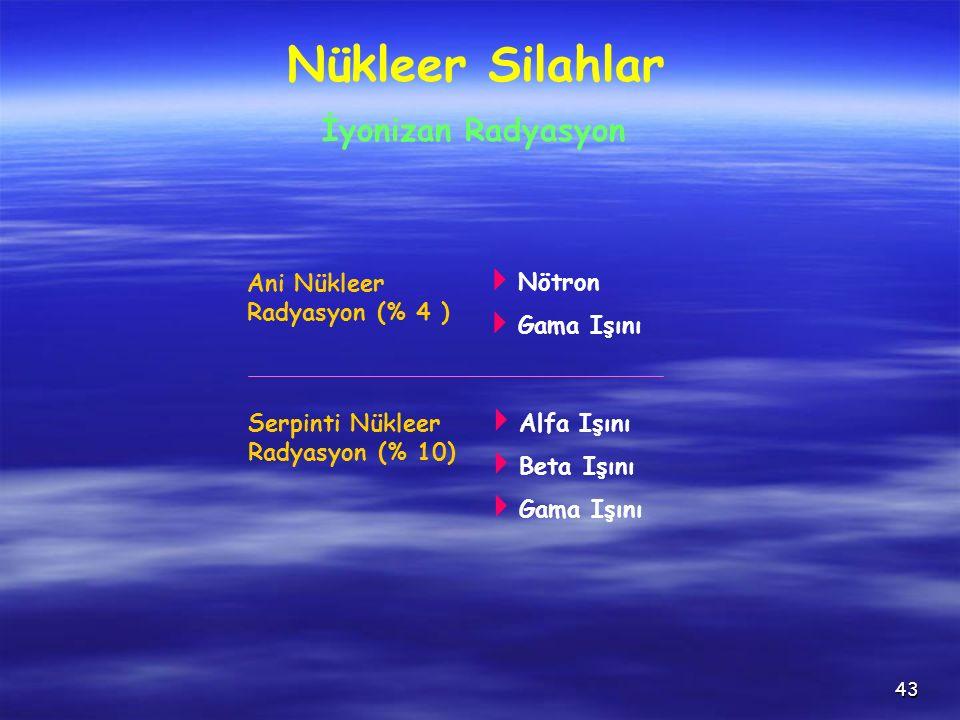 43 İyonizan Radyasyon Ani Nükleer Radyasyon (% 4 ) Serpinti Nükleer Radyasyon (% 10)  Nötron  Gama Işını  Alfa Işını  Beta Işını  Gama Işını Nükleer Silahlar