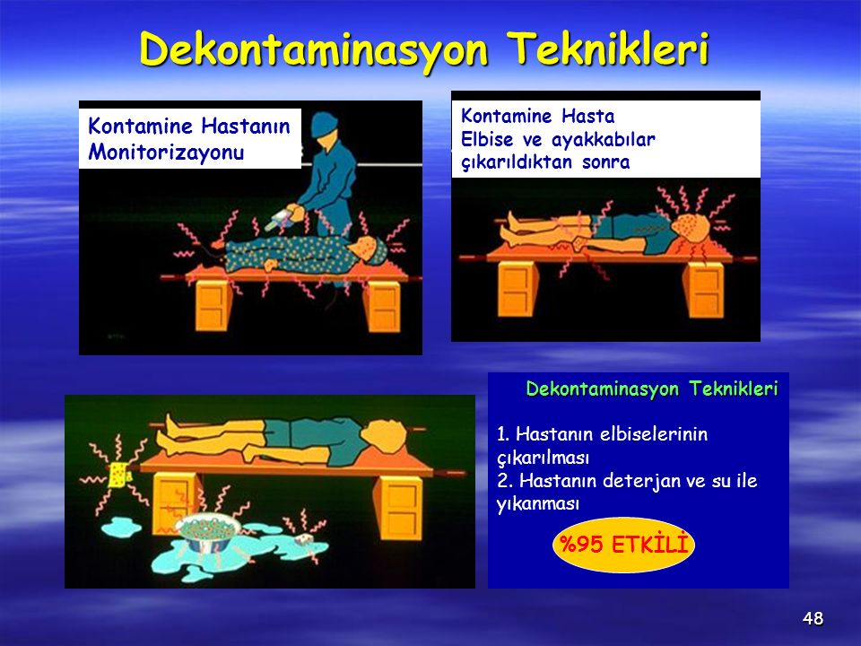 48 Dekontaminasyon Teknikleri Kontamine Hastanın Monitorizayonu Kontamine Hasta Elbise ve ayakkabılar çıkarıldıktan sonra Dekontaminasyon Teknikleri 1.