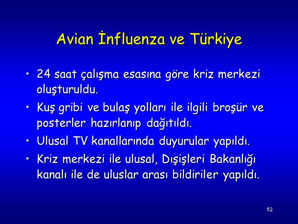 52 Avian İnfluenza ve Türkiye 24 saat çalışma esasına göre kriz merkezi oluşturuldu.24 saat çalışma esasına göre kriz merkezi oluşturuldu. Kuş gribi v