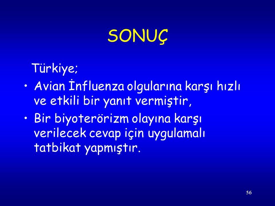 56 SONUÇ Türkiye; Avian İnfluenza olgularına karşı hızlı ve etkili bir yanıt vermiştir, Bir biyoterörizm olayına karşı verilecek cevap için uygulamalı tatbikat yapmıştır.