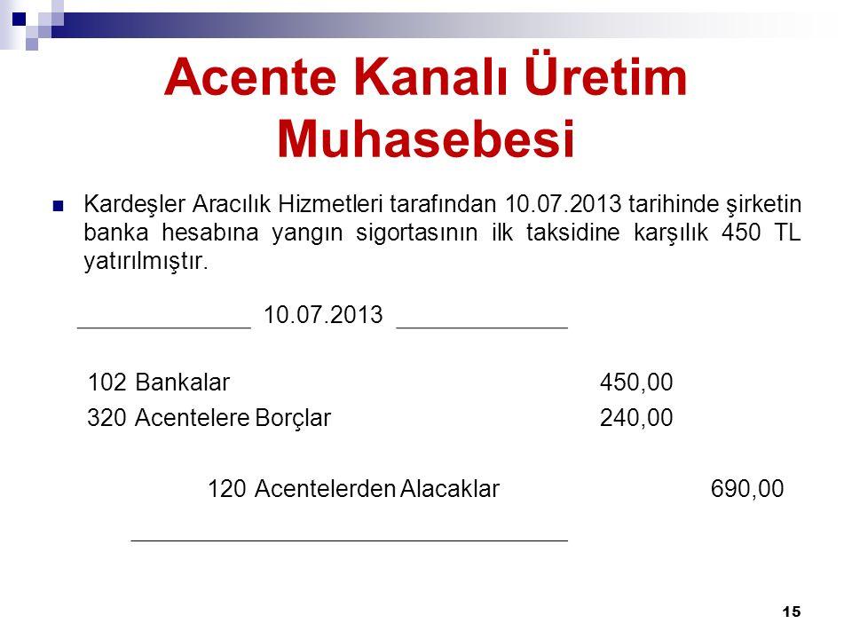 Acente Kanalı Üretim Muhasebesi Kardeşler Aracılık Hizmetleri tarafından 10.07.2013 tarihinde şirketin banka hesabına yangın sigortasının ilk taksidine karşılık 450 TL yatırılmıştır.