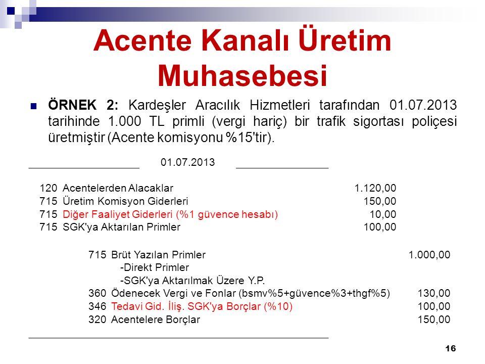 Acente Kanalı Üretim Muhasebesi ÖRNEK 2: Kardeşler Aracılık Hizmetleri tarafından 01.07.2013 tarihinde 1.000 TL primli (vergi hariç) bir trafik sigortası poliçesi üretmiştir (Acente komisyonu %15 tir).