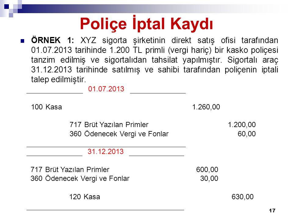 Poliçe İptal Kaydı ÖRNEK 1: XYZ sigorta şirketinin direkt satış ofisi tarafından 01.07.2013 tarihinde 1.200 TL primli (vergi hariç) bir kasko poliçesi tanzim edilmiş ve sigortalıdan tahsilat yapılmıştır.