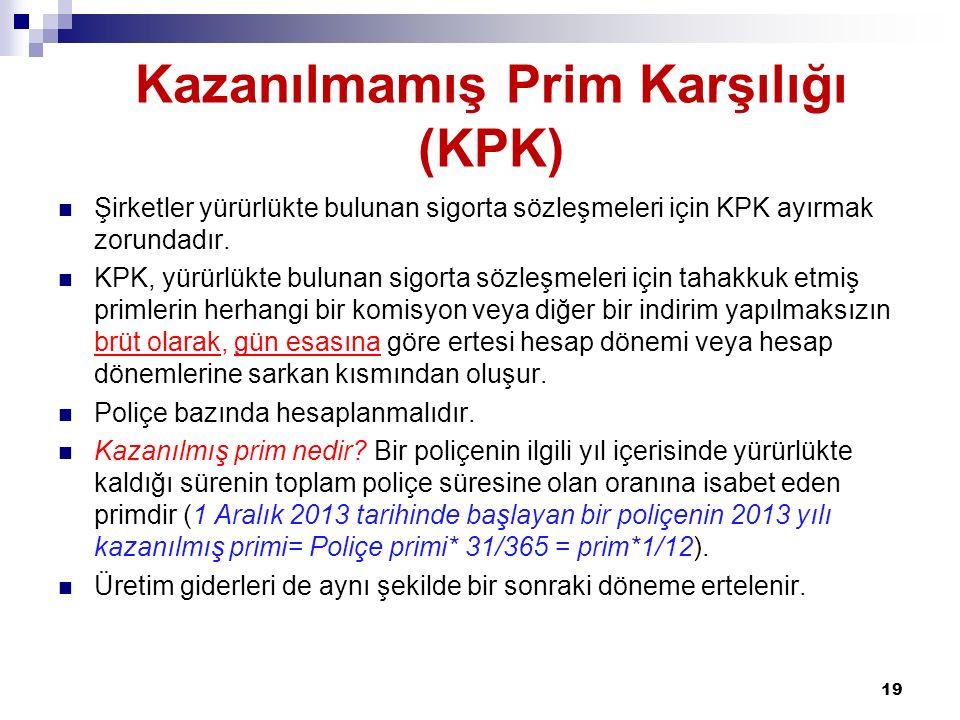 Kazanılmamış Prim Karşılığı (KPK) Şirketler yürürlükte bulunan sigorta sözleşmeleri için KPK ayırmak zorundadır.