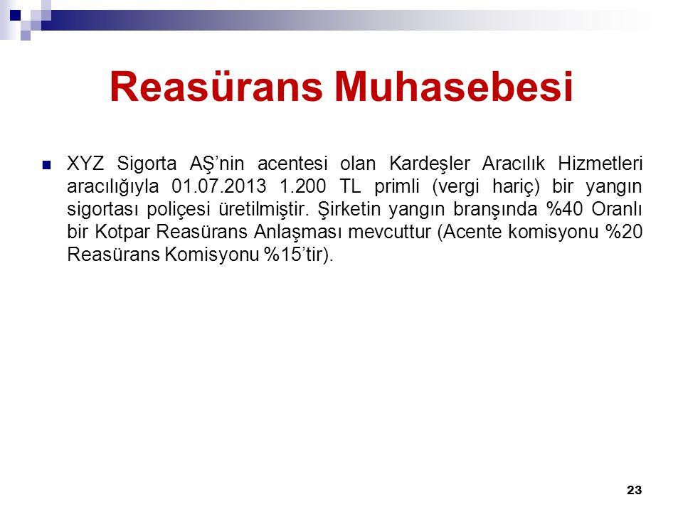 Reasürans Muhasebesi 23 XYZ Sigorta AŞ'nin acentesi olan Kardeşler Aracılık Hizmetleri aracılığıyla 01.07.2013 1.200 TL primli (vergi hariç) bir yangın sigortası poliçesi üretilmiştir.