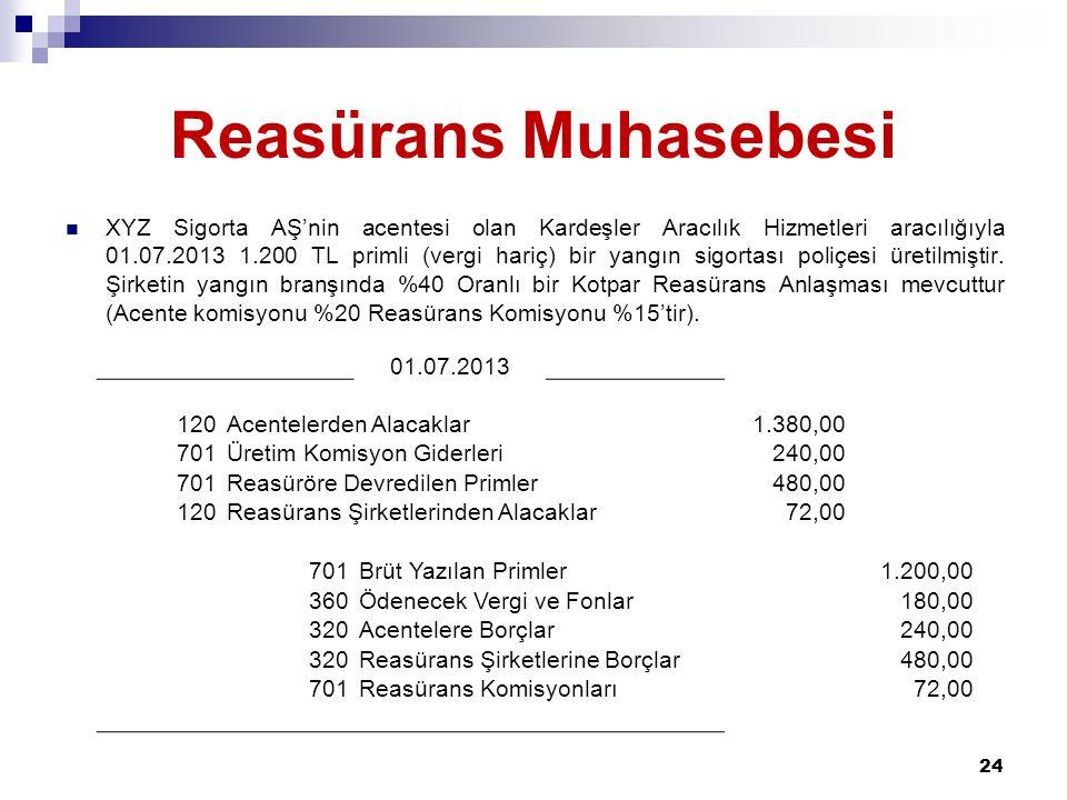 Reasürans Muhasebesi 24 XYZ Sigorta AŞ'nin acentesi olan Kardeşler Aracılık Hizmetleri aracılığıyla 01.07.2013 1.200 TL primli (vergi hariç) bir yangın sigortası poliçesi üretilmiştir.