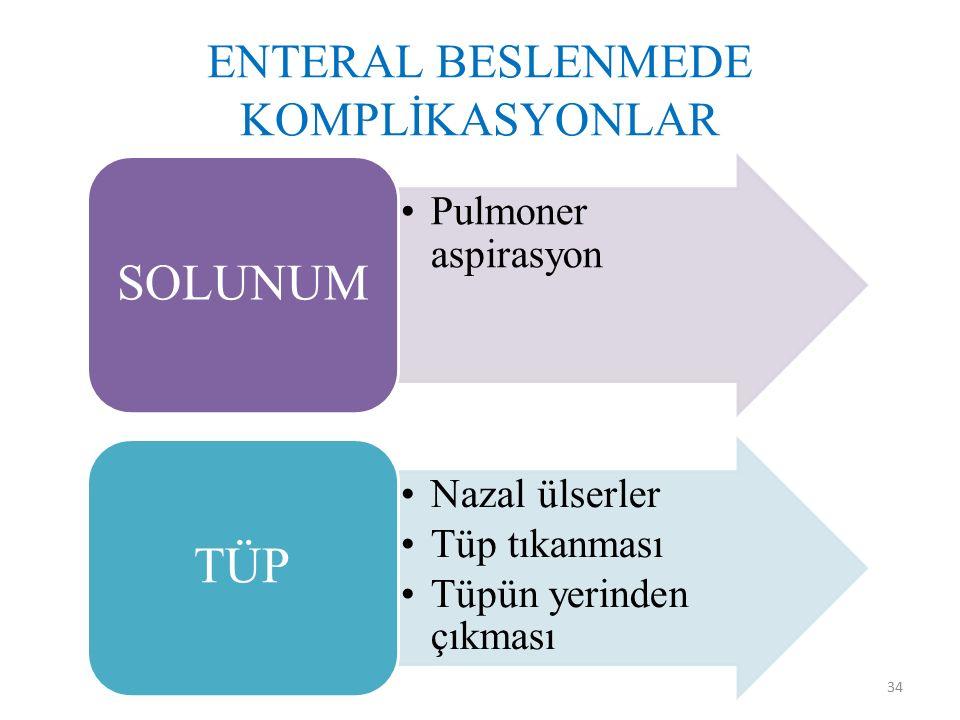 Pulmoner aspirasyon SOLUNUM Nazal ülserler Tüp tıkanması Tüpün yerinden çıkması TÜP ENTERAL BESLENMEDE KOMPLİKASYONLAR 34